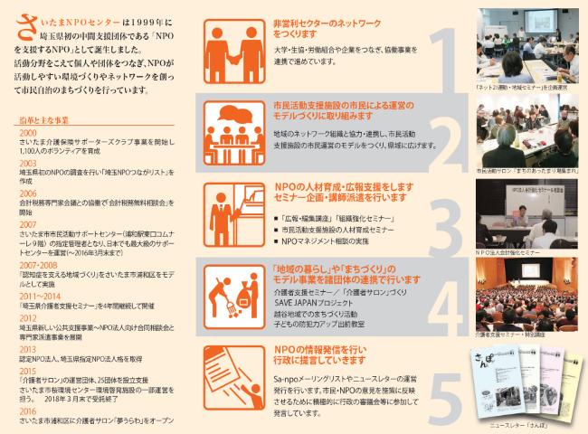 さいたまNPOセンターリーフレット(裏)